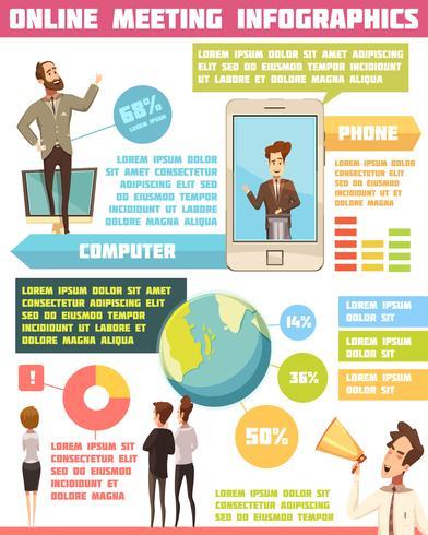Conjunto de infografía reunión en línea