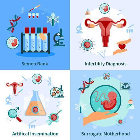 Set di icone di concetto di inseminazione artificiale
