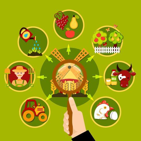 Conceito de lente de ampliação de agricultura