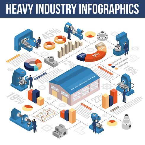 Infographics isometrico industria pesante