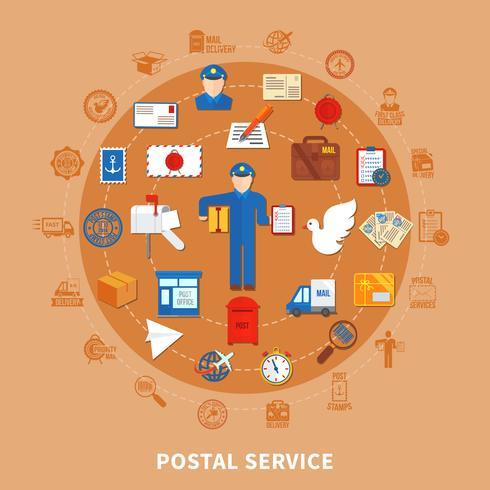 Postkommunikationsrundesign