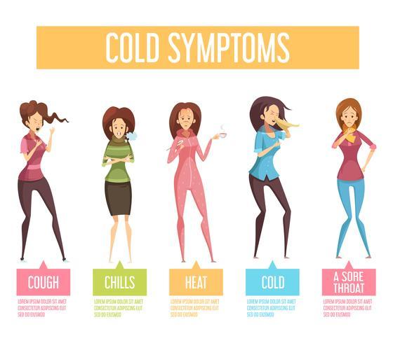 Gripe resfriado síntomas infografía plana cartel vector