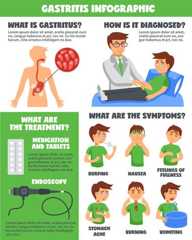 Diagnosi di gastrite Inforgaphics