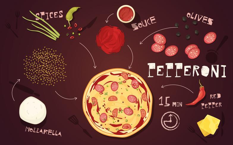 Pizza-Pepperoni-Rezept vektor