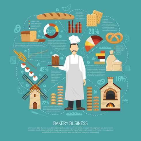 Illustration d'entreprise de boulangerie