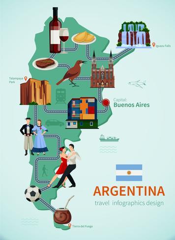 Argentinien Touristenattraktionen Karte Flach POster