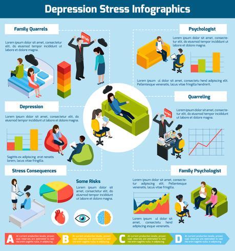 Depresión estrés infografía isométrica vector