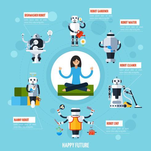 Composizione di robot di casa