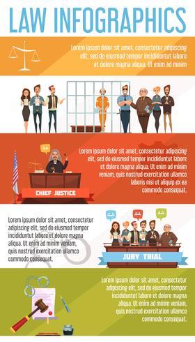 Gesetz Retro Cartoon Infographik Poster