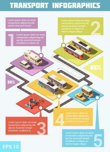 Ensemble d'infographie de transport