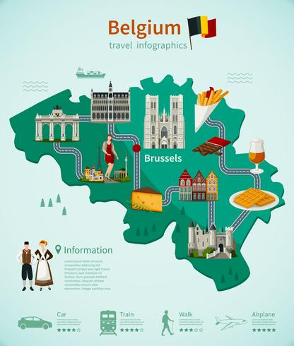 Belgium Travel Infographics