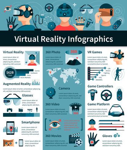 Cartaz Infográfico Plano de Realidade Virtual vetor