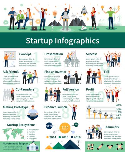 Succesvolle Startup Concept Flat Infographic Poster
