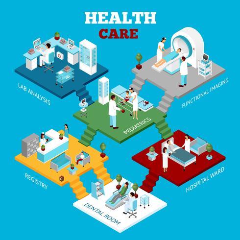 Cartel de la composición isométrica de los departamentos de salud del hospital