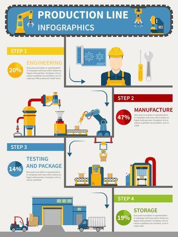Infografía de la línea de producción vector