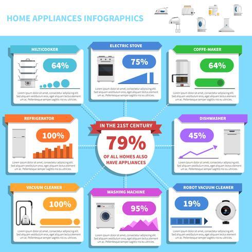 Infographics di elettrodomestici vettore