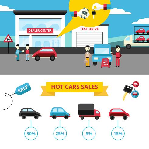 Banners de concesionario de coches