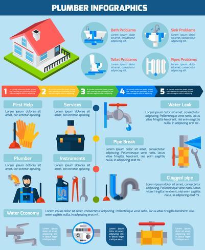 Poster piatto di servizio infografica servizio idraulico vettore