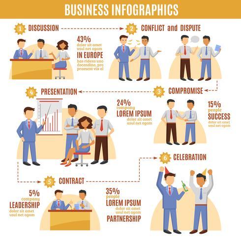 Set di infografica di affari vettore