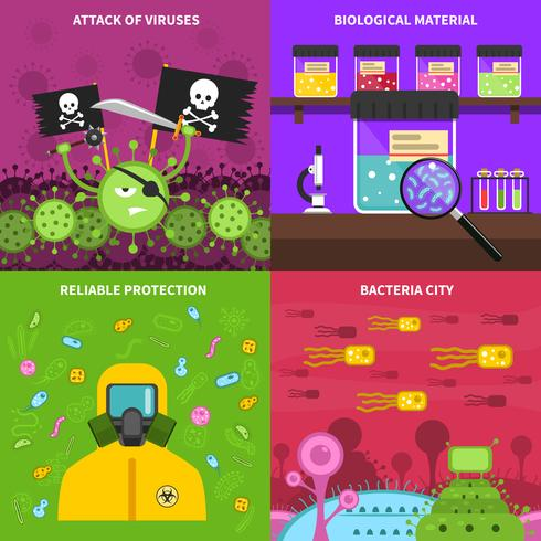 Microbiologie conceptenset