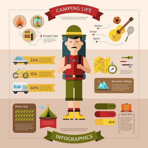 Hiking Camping Infograkhic Flat Banner
