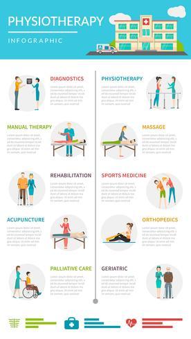 Fysiotherapie revalidatie Infographics vector