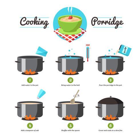 Instruções para cozinhar mingau vetor