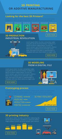 Additive Manufacturing 3D-printing Infographic-banner vector