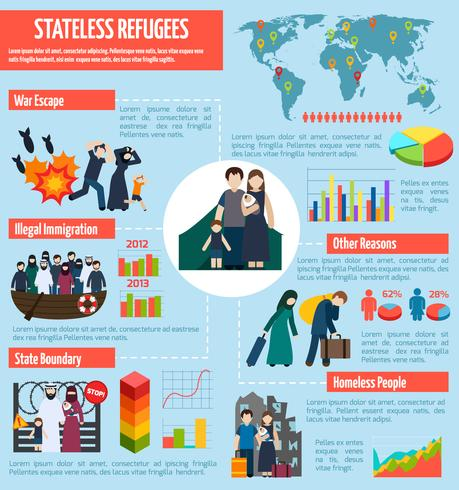 Stateless refugees infographics vector