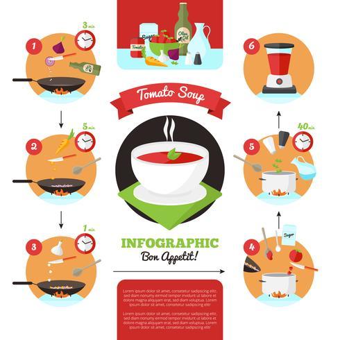 Infographics van kookinstructies