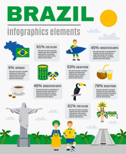 Cartaz de elementos de infográfico de cultura brasileira vetor