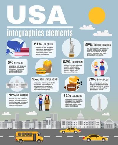 Infographic lay-out Poster Verenigde Staten cultuur