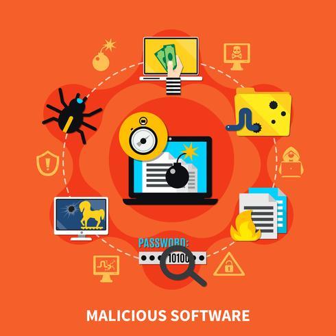 Concepto de diseño de software malicioso