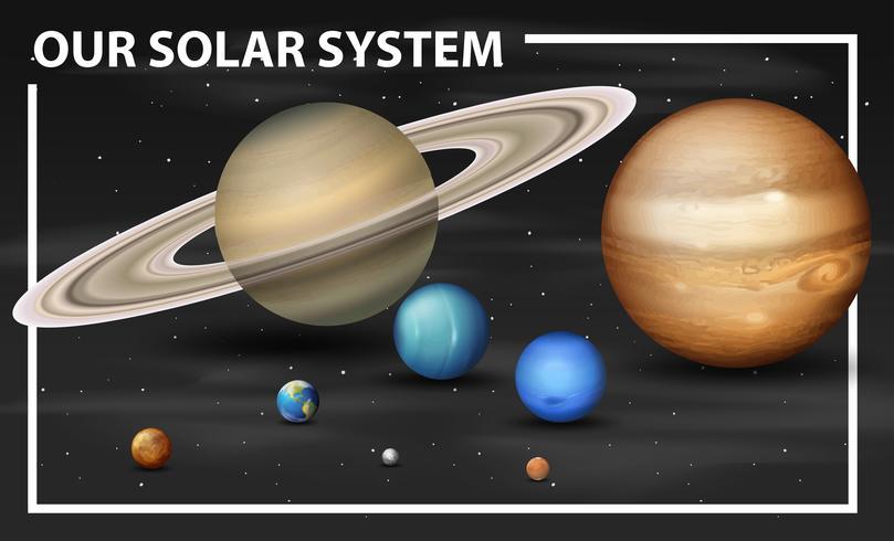 Ett solsystemschema