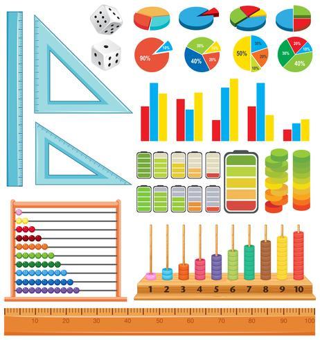 Insieme di elementi matematici