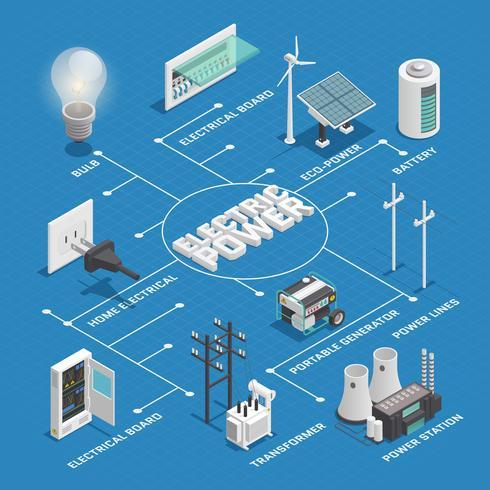 Electricity Power Network Isometric  Flowchart