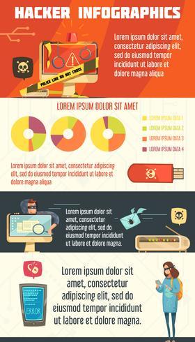 Hacers - Affiche de bande dessinée infographique sur l'activité criminelle vecteur