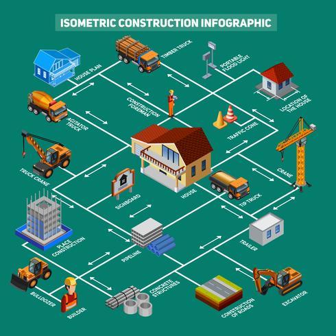 Isometrische bouw pictogrammen Infographics