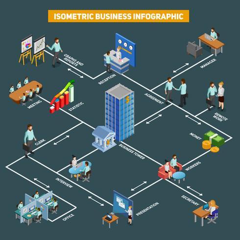 Concepto de negocio de infografía