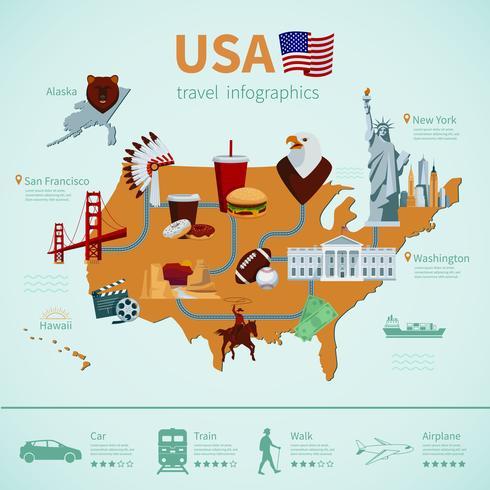 Infografía de mapa plano de Estados Unidos