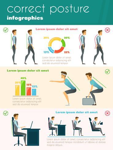 Plantilla de infografía de postura