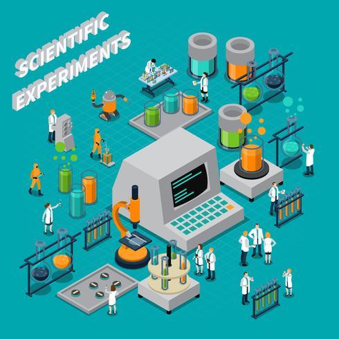 Wissenschaftliche Experimente Isometrische Zusammensetzung