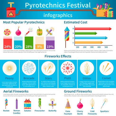 pyrotechnics festival platt infographics