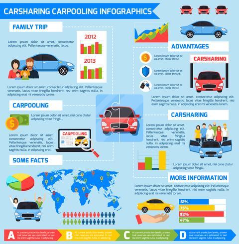 coche compartido infografía de coches compartidos
