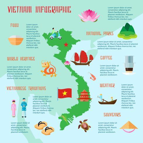 Poster de Infograhic plana turística de cultura vietnamita