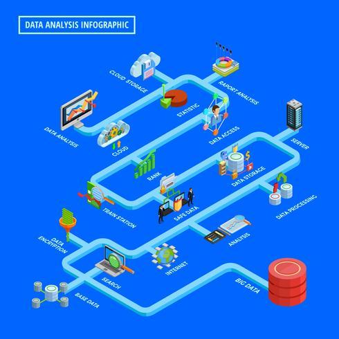 Diagramma di flusso isometrico di Infographic di analisi dei dati