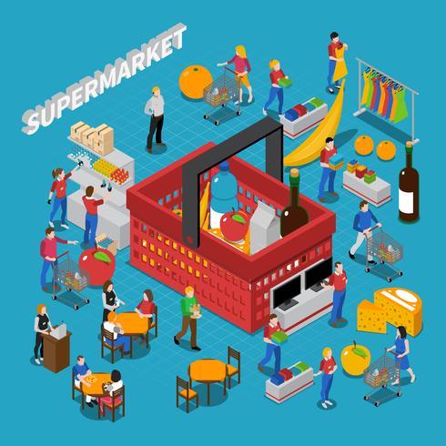 Composição de conceito de supermercado