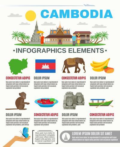 Atrações de cultura cambojana plana infográfico cartaz vetor