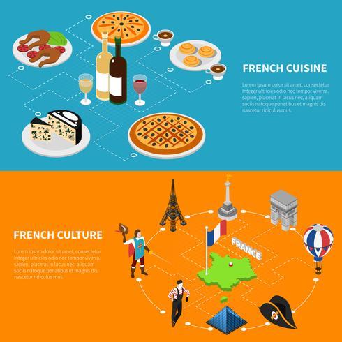 Affiche 2 bannières isométriques de France Tourisme vecteur