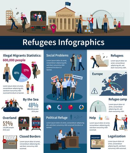 Infographics Stateless Refugees